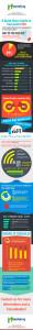 seo 2016 infographic